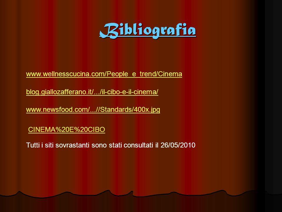 Bibliografia www.wellnesscucina.com/People_e_trend/Cinema blog.giallozafferano.it/.../il-cibo-e-il-cinema/ www.newsfood.com/...//Standards/400x.jpg CI