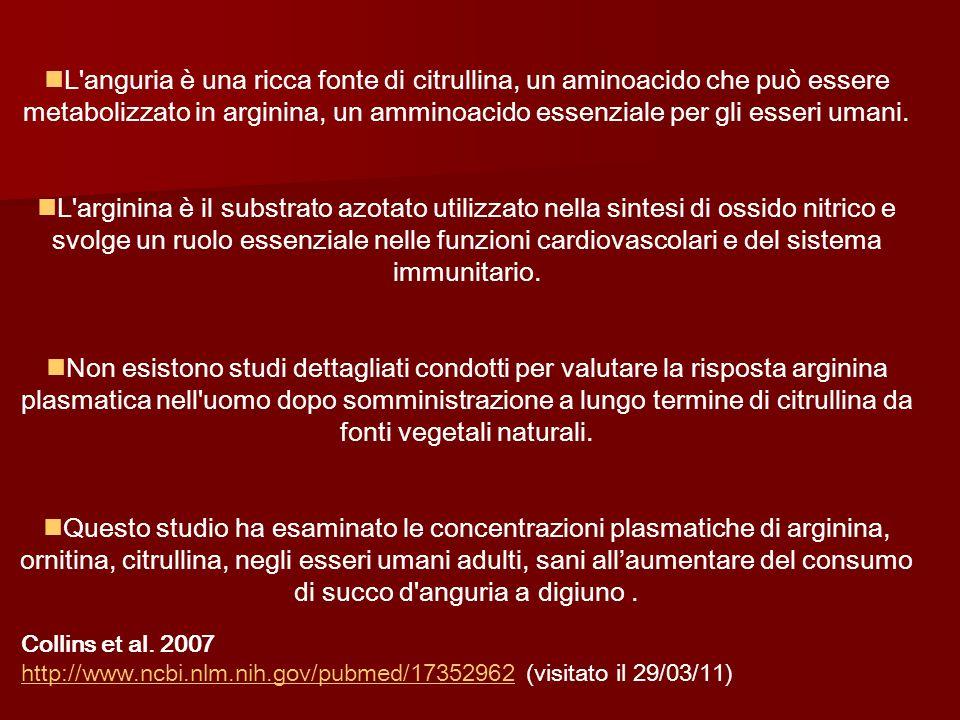 L'anguria è una ricca fonte di citrullina, un aminoacido che può essere metabolizzato in arginina, un amminoacido essenziale per gli esseri umani. L'a