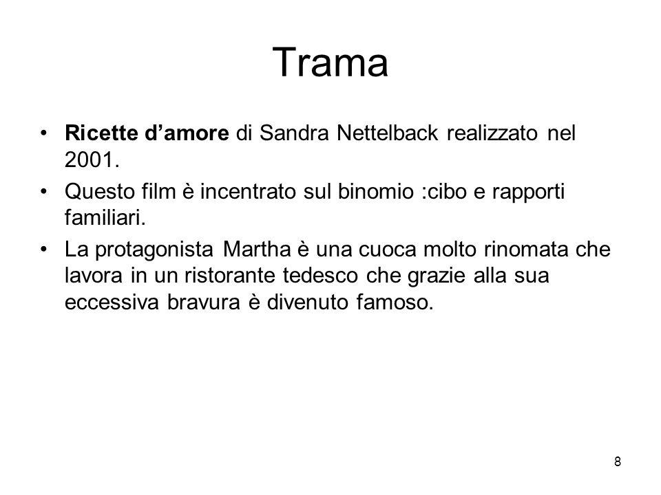 8 Trama Ricette damore di Sandra Nettelback realizzato nel 2001. Questo film è incentrato sul binomio :cibo e rapporti familiari. La protagonista Mart