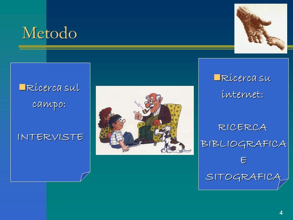4 Metodo Ricerca sul Ricerca sulcampo:INTERVISTE Ricerca su Ricerca suinternet:RICERCABIBLIOGRAFICA ESITOGRAFICA