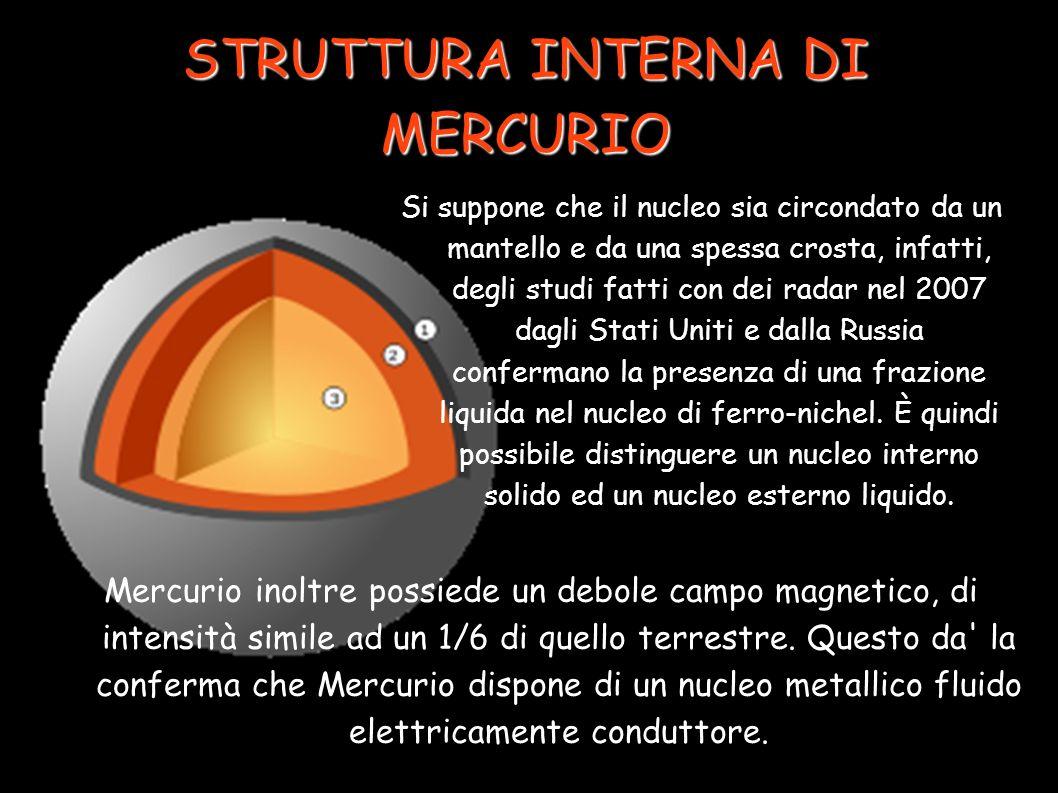 STRUTTURA INTERNA DI MERCURIO Mercurio inoltre possiede un debole campo magnetico, di intensità simile ad un 1/6 di quello terrestre. Questo da' la co