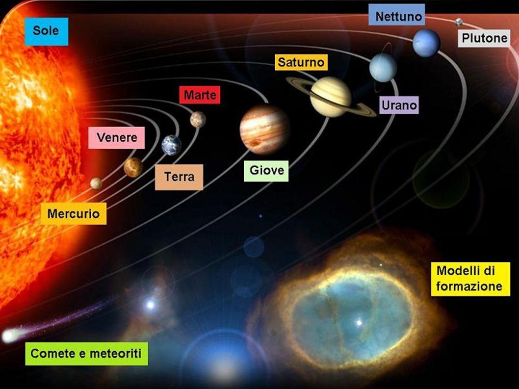 MESSENGER La sonda Messenger (il cui nome deriva dallabbreviazione diMErcury Surface, Space ENviroment, GEochemistry and Ranging ), dovrà percorrere un tragitto di circa 8 miliardi di Km, in 15 orbite solari prima di entrare nellorbita di Mercurio, nel Marzo del 2011.