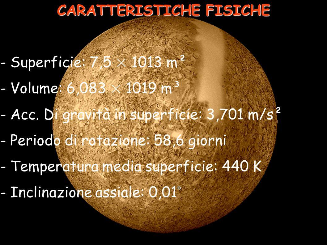 CARATTERISTICHE FISICHE - Superficie: 7,5 × 1013 m² - Volume: 6,083 × 1019 m³ - Acc. Di gravità in superficie: 3,701 m/s² - Periodo di rotazione: 58,6