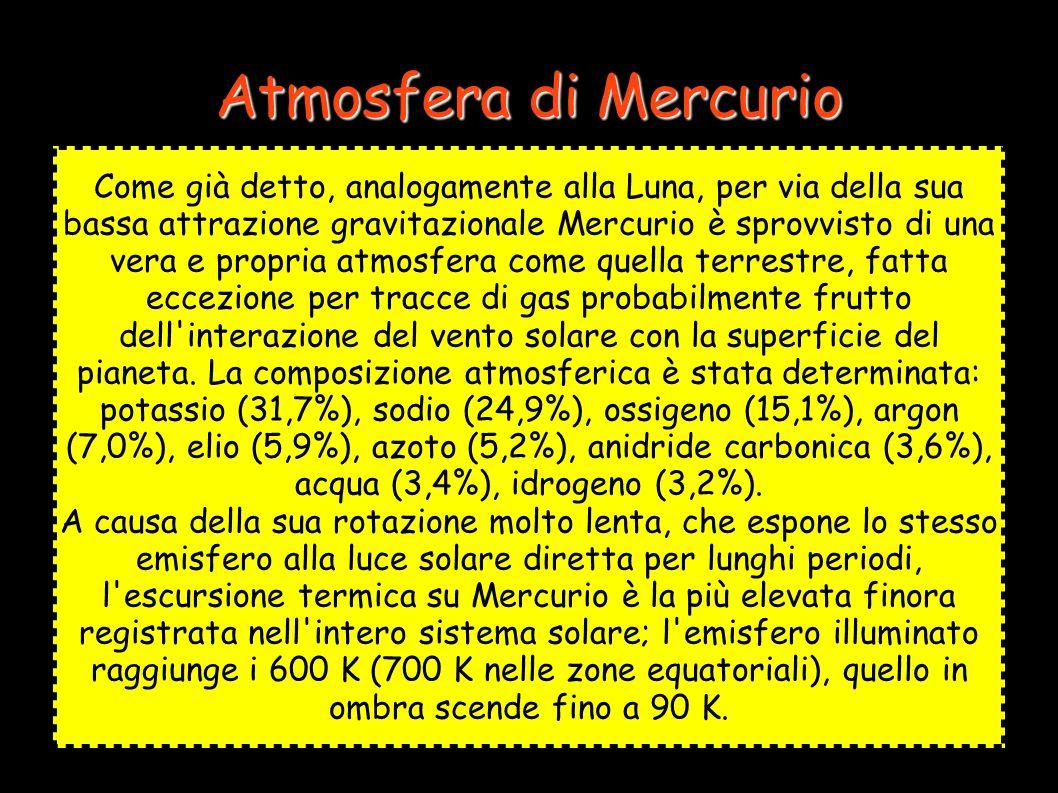 Atmosfera di Mercurio Come già detto, analogamente alla Luna, per via della sua bassa attrazione gravitazionale Mercurio è sprovvisto di una vera e pr