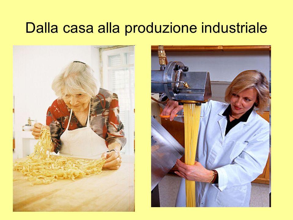 Dalla casa alla produzione industriale