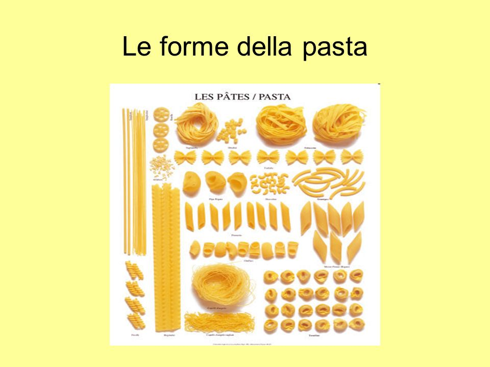 Le forme della pasta