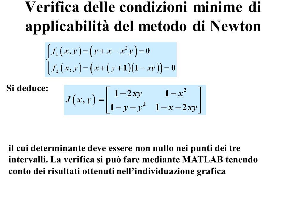 Verifica delle condizioni minime di applicabilità del metodo di Newton Si deduce: il cui determinante deve essere non nullo nei punti dei tre intervalli.