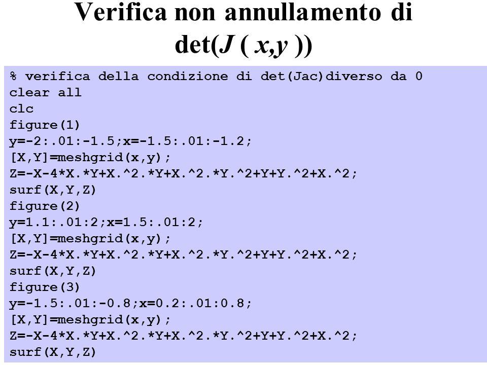 Verifica non annullamento di det(J ( x,y )) % verifica della condizione di det(Jac)diverso da 0 clear all clc figure(1) y=-2:.01:-1.5;x=-1.5:.01:-1.2; [X,Y]=meshgrid(x,y); Z=-X-4*X.*Y+X.^2.*Y+X.^2.*Y.^2+Y+Y.^2+X.^2; surf(X,Y,Z) figure(2) y=1.1:.01:2;x=1.5:.01:2; [X,Y]=meshgrid(x,y); Z=-X-4*X.*Y+X.^2.*Y+X.^2.*Y.^2+Y+Y.^2+X.^2; surf(X,Y,Z) figure(3) y=-1.5:.01:-0.8;x=0.2:.01:0.8; [X,Y]=meshgrid(x,y); Z=-X-4*X.*Y+X.^2.*Y+X.^2.*Y.^2+Y+Y.^2+X.^2; surf(X,Y,Z)