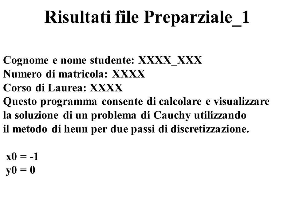 Risultati file Preparziale_1 Cognome e nome studente: XXXX_XXX Numero di matricola: XXXX Corso di Laurea: XXXX Questo programma consente di calcolare e visualizzare la soluzione di un problema di Cauchy utilizzando il metodo di heun per due passi di discretizzazione.