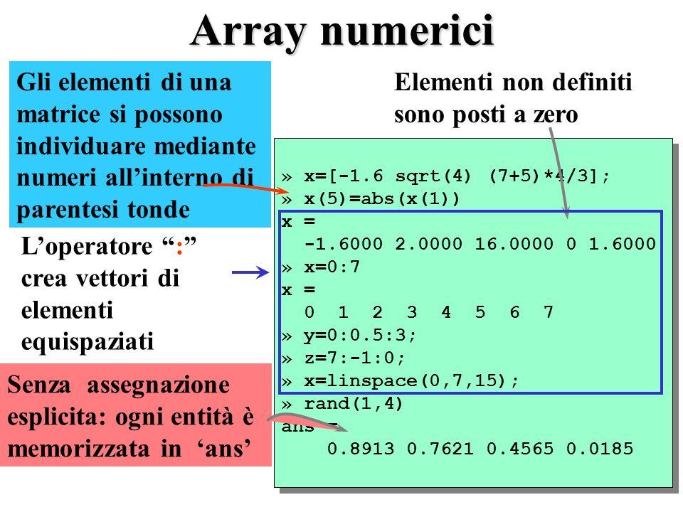 Array numerici » x=[-1.6 sqrt(4) (7+5)*4/3]; » x(5)=abs(x(1)) x = -1.6000 2.0000 16.0000 0 1.6000 » x=0:7 x = 0 1 2 3 4 5 6 7 » y=0:0.5:3; » z=7:-1:0; » x=linspace(0,7,15); » rand(1,4) ans = 0.8913 0.7621 0.4565 0.0185 » x=[-1.6 sqrt(4) (7+5)*4/3]; » x(5)=abs(x(1)) x = -1.6000 2.0000 16.0000 0 1.6000 » x=0:7 x = 0 1 2 3 4 5 6 7 » y=0:0.5:3; » z=7:-1:0; » x=linspace(0,7,15); » rand(1,4) ans = 0.8913 0.7621 0.4565 0.0185 Elementi non definiti sono posti a zero Gli elementi di una matrice si possono individuare mediante numeri allinterno di parentesi tonde Senza assegnazione esplicita: ogni entità è memorizzata in ans Loperatore : crea vettori di elementi equispaziati