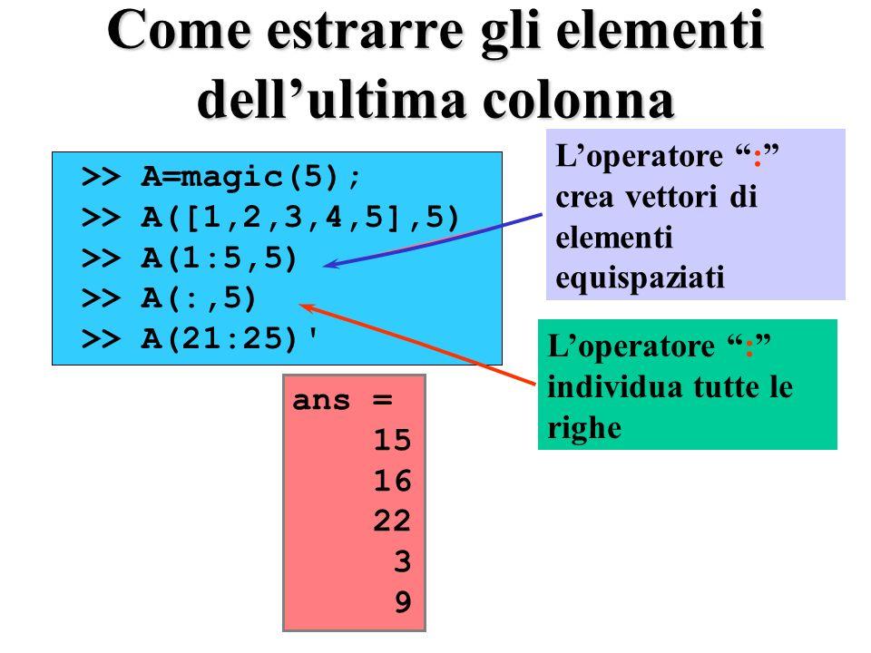 Come estrarre gli elementi dellultima colonna >> A=magic(5); >> A([1,2,3,4,5],5) >> A(1:5,5) >> A(:,5) >> A(21:25) ans = 15 16 22 3 9 Loperatore : crea vettori di elementi equispaziati Loperatore : individua tutte le righe