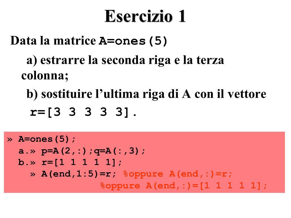 Esercizio 1 Data la matrice A=ones(5) a) estrarre la seconda riga e la terza colonna; b) sostituire lultima riga di A con il vettore r=[3 3 3 3 3].