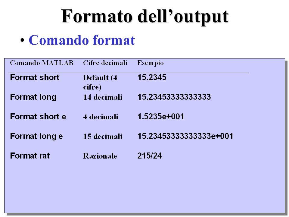 Formato delloutput Comando format