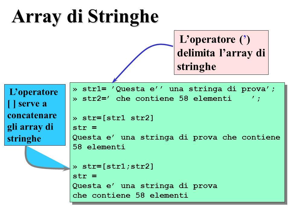 Array di Stringhe » str1= Questa e una stringa di prova; » str2= che contiene 58 elementi ; » str=[str1 str2] str = Questa e una stringa di prova che contiene 58 elementi » str=[str1;str2] str = Questa e una stringa di prova che contiene 58 elementi » str1= Questa e una stringa di prova; » str2= che contiene 58 elementi ; » str=[str1 str2] str = Questa e una stringa di prova che contiene 58 elementi » str=[str1;str2] str = Questa e una stringa di prova che contiene 58 elementi Loperatore () delimita larray di stringhe Loperatore [ ] serve a concatenare gli array di stringhe