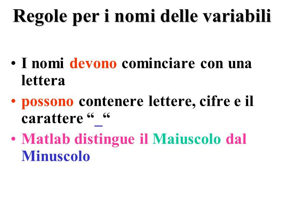 Regole per i nomi delle variabili I nomi devono cominciare con una lettera possono contenere lettere, cifre e il carattere _ Matlab distingue il Maiuscolo dal Minuscolo
