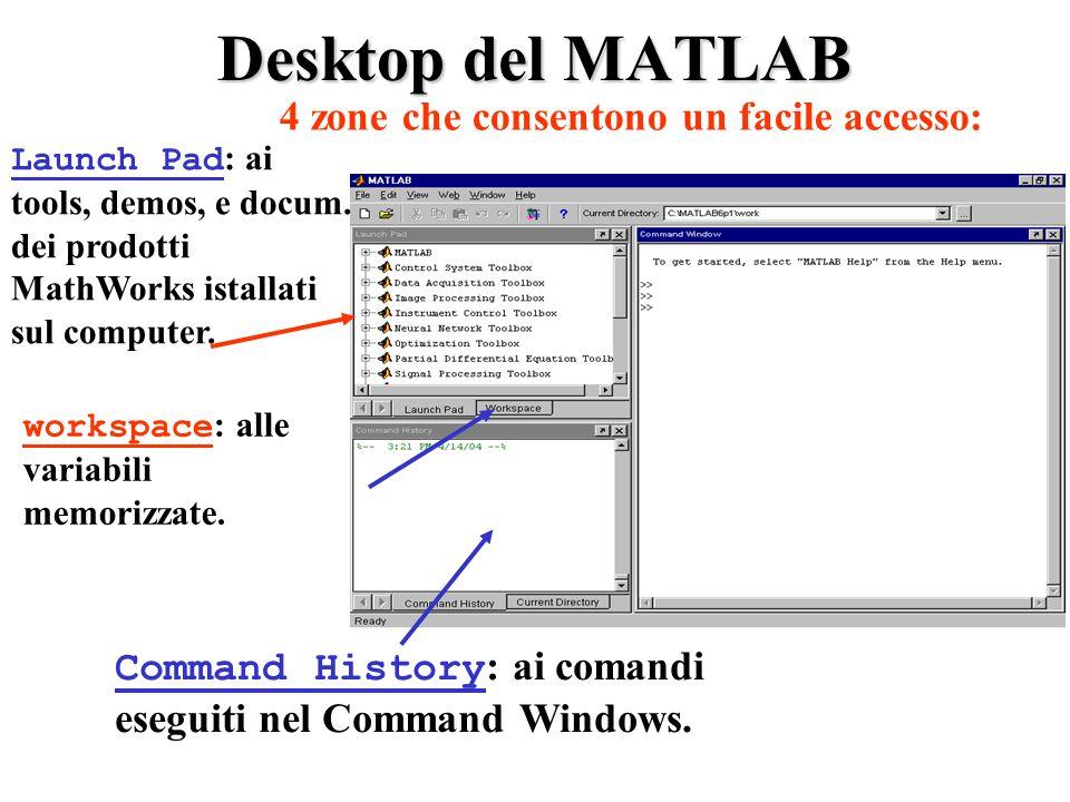 Desktop del MATLAB Launch Pad : ai tools, demos, e docum.