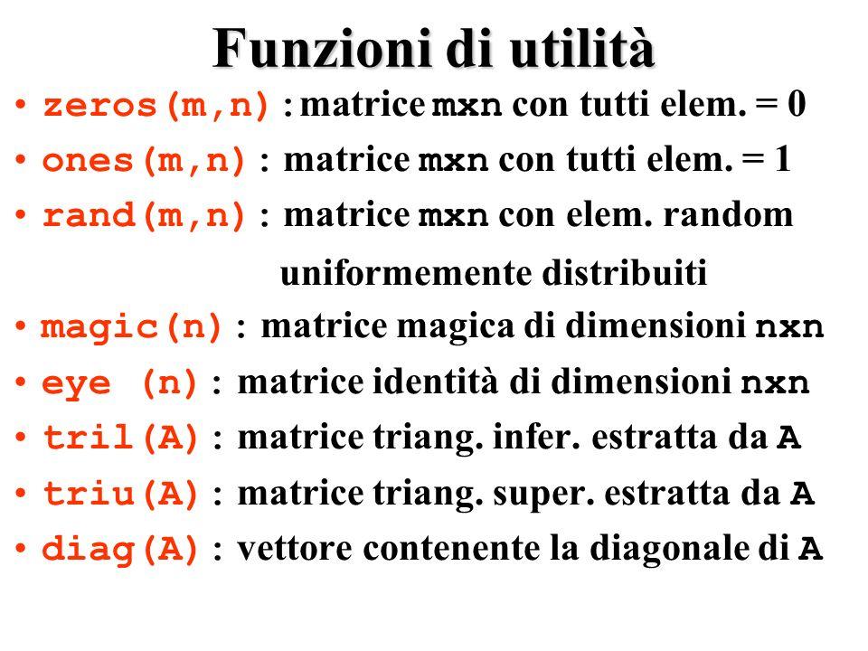 Funzioni di utilità zeros(m,n): matrice mxn con tutti elem.