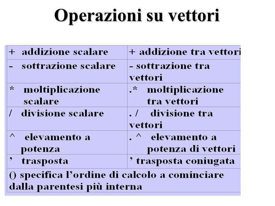 Operazioni su vettori