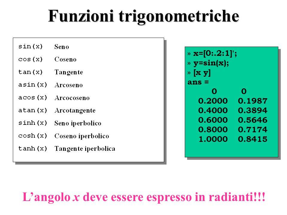 Funzioni trigonometriche » x=[0:.2:1] ; » y=sin(x); » [x y] ans = 0 0 0.2000 0.1987 0.4000 0.3894 0.6000 0.5646 0.8000 0.7174 1.0000 0.8415 » x=[0:.2:1] ; » y=sin(x); » [x y] ans = 0 0 0.2000 0.1987 0.4000 0.3894 0.6000 0.5646 0.8000 0.7174 1.0000 0.8415 Langolo x deve essere espresso in radianti!!!
