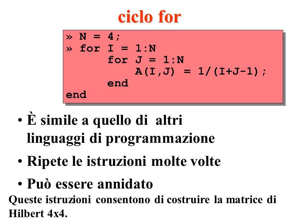ciclo for È simile a quello di altri linguaggi di programmazione Ripete le istruzioni molte volte Può essere annidato » N = 4; » for I = 1:N for J = 1:N A(I,J) = 1/(I+J-1); end » N = 4; » for I = 1:N for J = 1:N A(I,J) = 1/(I+J-1); end Queste istruzioni consentono di costruire la matrice di Hilbert 4x4.