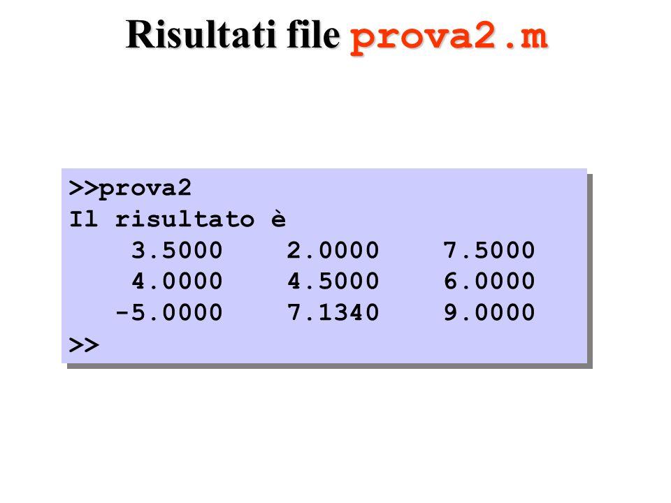 Risultati file prova2.m >>prova2 Il risultato è 3.5000 2.0000 7.5000 4.0000 4.5000 6.0000 -5.0000 7.1340 9.0000 >> >>prova2 Il risultato è 3.5000 2.0000 7.5000 4.0000 4.5000 6.0000 -5.0000 7.1340 9.0000 >>