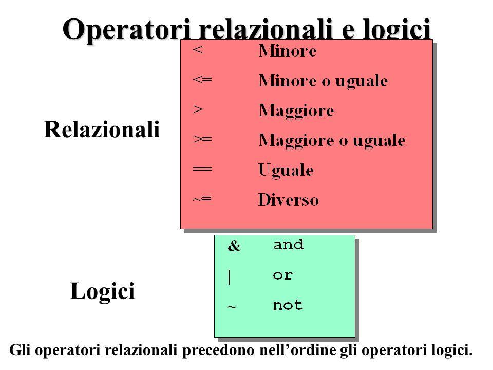 Operatori relazionali e logici Logici Relazionali Gli operatori relazionali precedono nellordine gli operatori logici.
