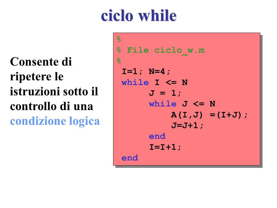ciclo while Consente di ripetere le istruzioni sotto il controllo di una condizione logica % % File ciclo_w.m % I=1; N=4; while I <= N J = 1; while J <= N A(I,J) =(I+J); J=J+1; end I=I+1; end % % File ciclo_w.m % I=1; N=4; while I <= N J = 1; while J <= N A(I,J) =(I+J); J=J+1; end I=I+1; end