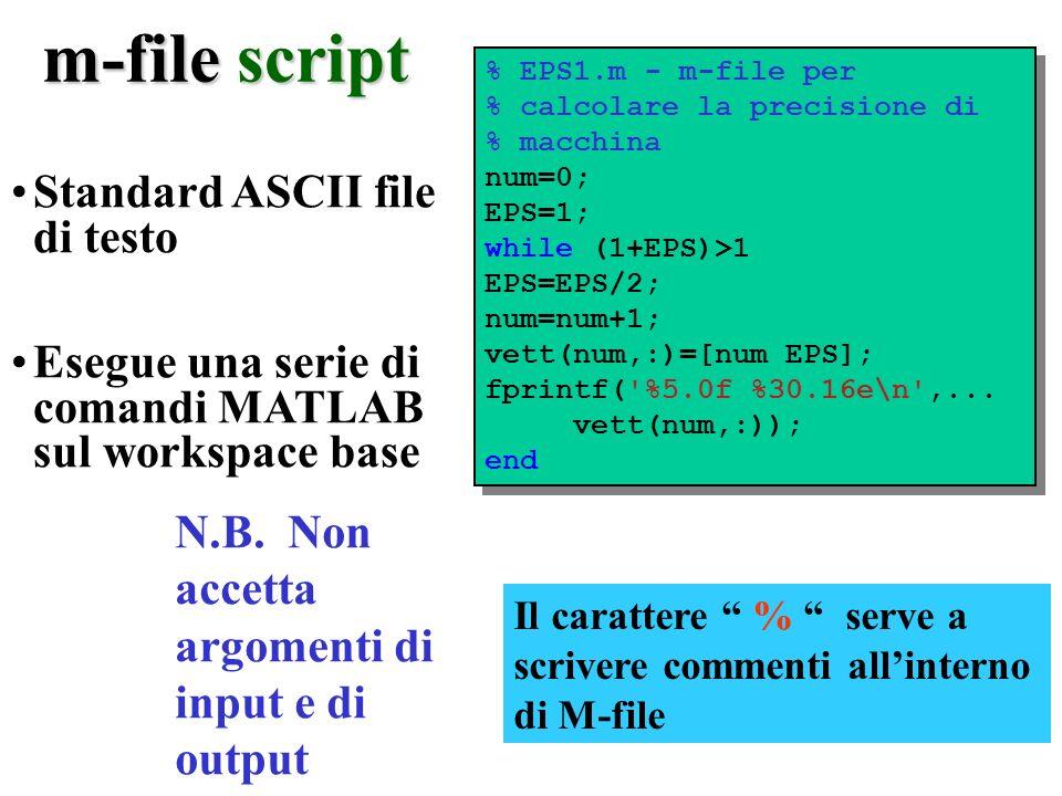 m-file script Standard ASCII file di testo Esegue una serie di comandi MATLAB sul workspace base Il carattere % serve a scrivere commenti allinterno di M-file % EPS1.m - m-file per % calcolare la precisione di % macchina num=0; EPS=1; while (1+EPS)>1 EPS=EPS/2; num=num+1; vett(num,:)=[num EPS]; fprintf( %5.0f %30.16e\n ,...