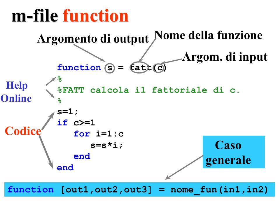 m-file function function s = fatt(c) % %FATT calcola il fattoriale di c. % s=1; if c>=1 for i=1:c s=s*i; end Help Online Codice Argomento di output No