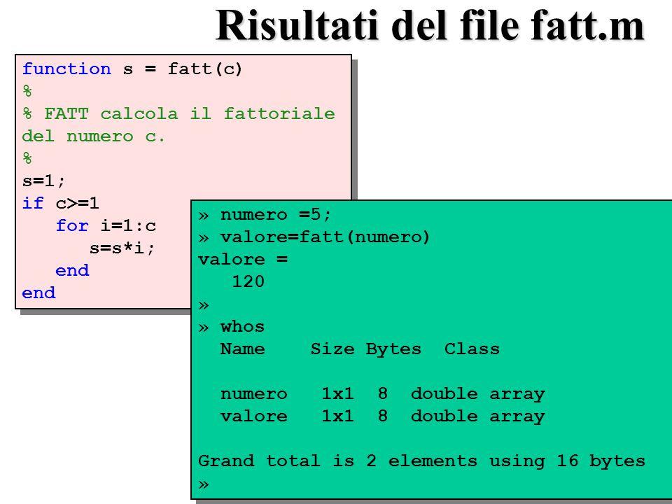 function s = fatt(c) % % FATT calcola il fattoriale del numero c. % s=1; if c>=1 for i=1:c s=s*i; end function s = fatt(c) % % FATT calcola il fattori