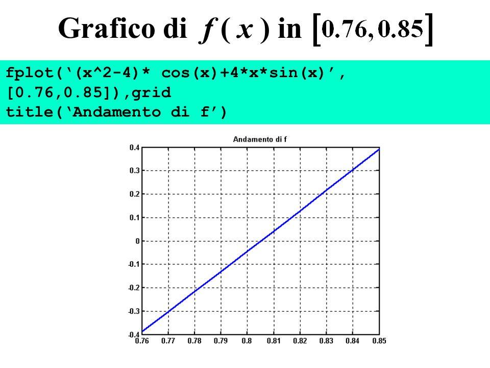 Grafico di f ( x ) in fplot((x^2-4)* cos(x)+4*x*sin(x), [0.76,0.85]),grid title(Andamento di f)