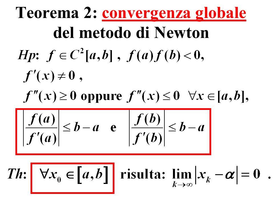 Teorema 2: convergenza globale del metodo di Newton