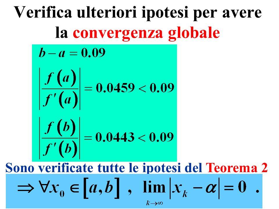 Verifica ulteriori ipotesi per avere la convergenza globale Sono verificate tutte le ipotesi del Teorema 2