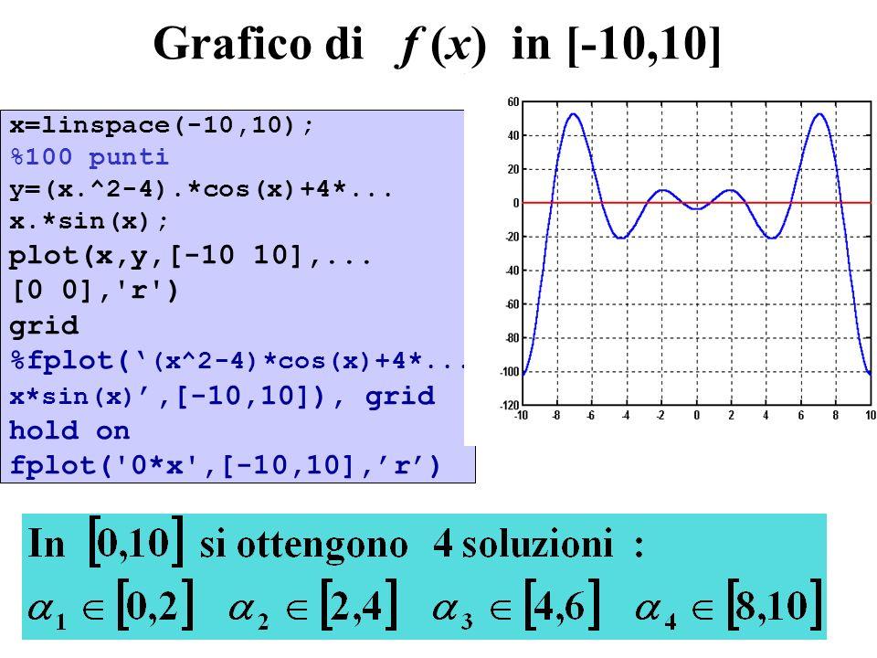 Punto b: istruzioni Newton estremo di Fourier: x0=0.85; nmax=30; toll=1e-12; fun= (x.^2-4).*cos(x)+4*x.*sin(x) ; dfun= 6*x.*cos(x)-(x.^2-8).*sin(x) ; [xvect,xdiff,fx,it,p,c]=newton(x0,nmax,toll,fun, dfun); Numero di Iterazioni : 4 Radice calcolata : 0.8052563483762233 Ordine stimato : 1.99949...