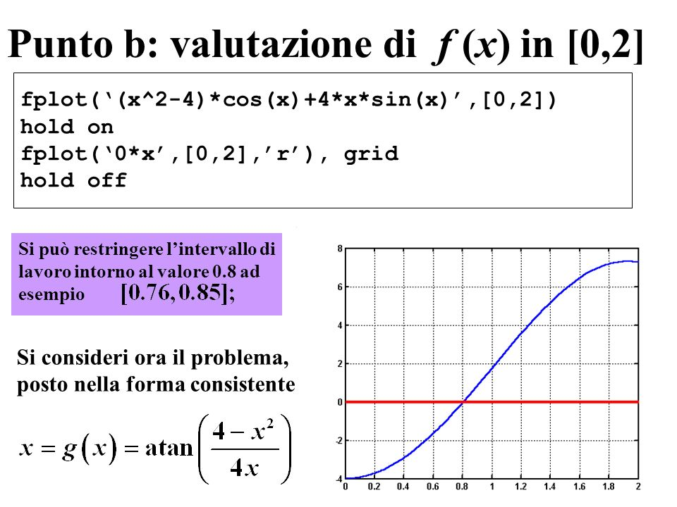 Punto b: valutazione di f (x) in [0,2] fplot((x^2-4)*cos(x)+4*x*sin(x),[0,2]) hold on fplot(0*x,[0,2],r), grid hold off Si può restringere lintervallo di lavoro intorno al valore 0.8 ad esempio Si consideri ora il problema, posto nella forma consistente:
