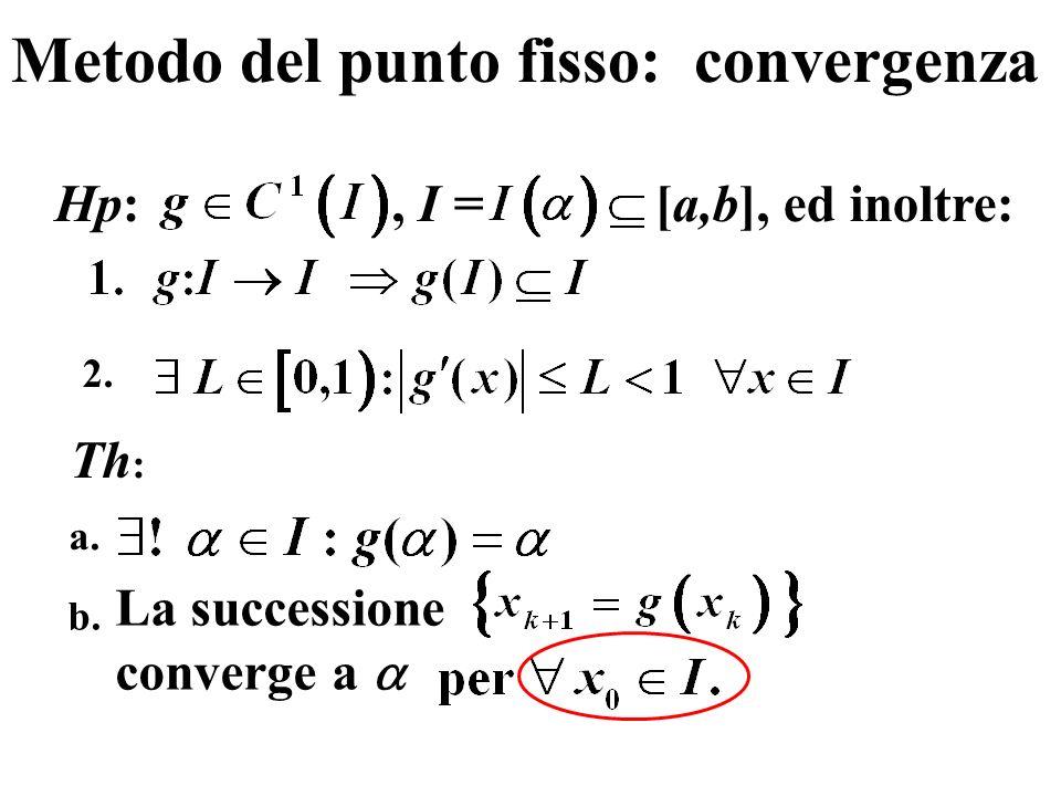 Punto b: verifica delle ipotesi:Hp.1 g(0.76)=0.844502307, g(0.85)=0.767055032 g( x ) è funzione decrescente in [0.76,0.85], Hp.1: Per potere dire ciò è fondamentale la proprietà di monotonia!!!
