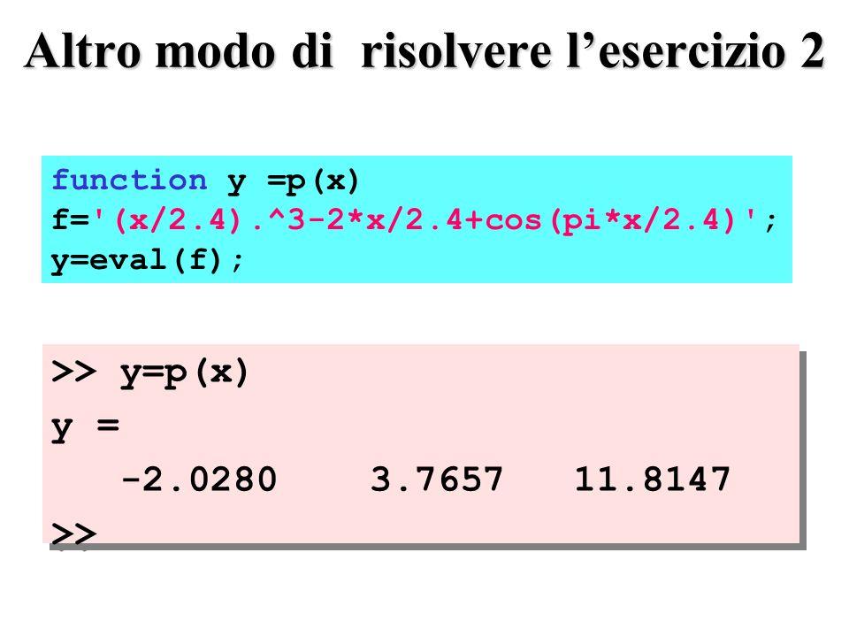 Altro modo di risolvere lesercizio 2 >> y=p(x) y = -2.0280 3.7657 11.8147 >> >> y=p(x) y = -2.0280 3.7657 11.8147 >> function y =p(x) f= (x/2.4).^3-2*x/2.4+cos(pi*x/2.4) ; y=eval(f);