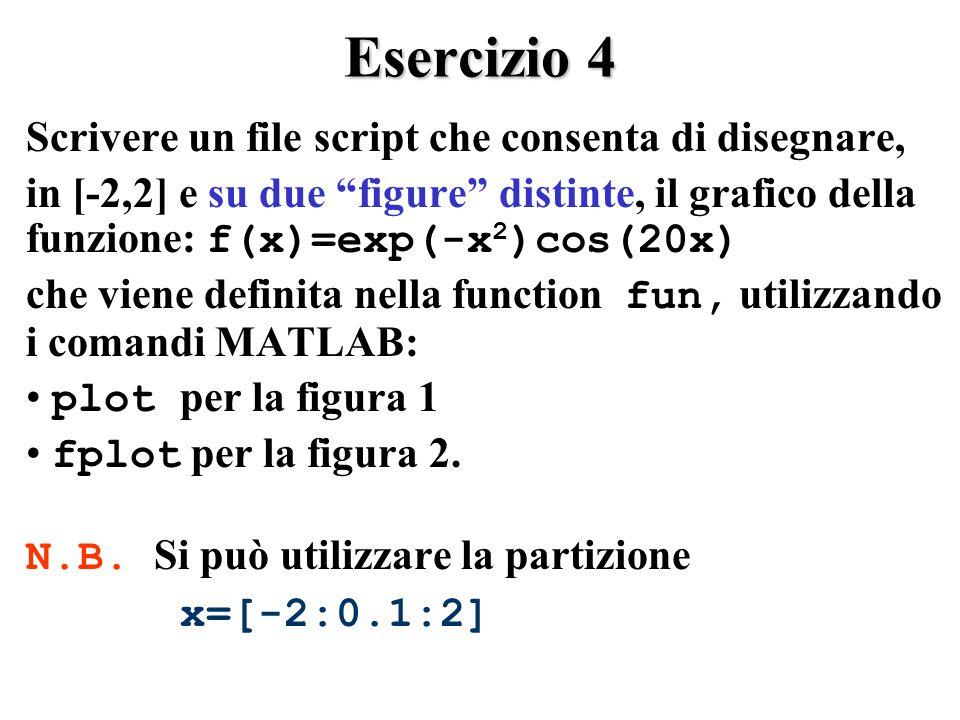 Esercizio 4 Scrivere un file script che consenta di disegnare, in [-2,2] e su due figure distinte, il grafico della funzione: f(x)=exp(-x 2 )cos(20x) che viene definita nella function fun, utilizzando i comandi MATLAB: plot per la figura 1 fplot per la figura 2.