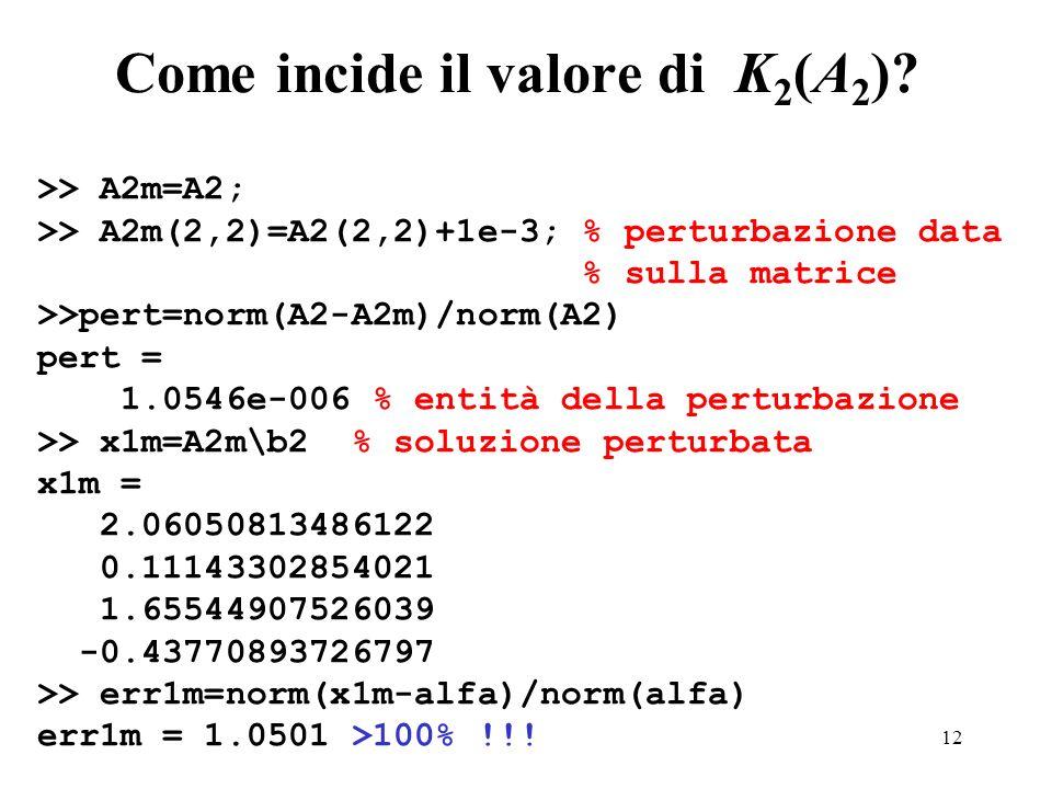 12 Come incide il valore di K 2 (A 2 ).