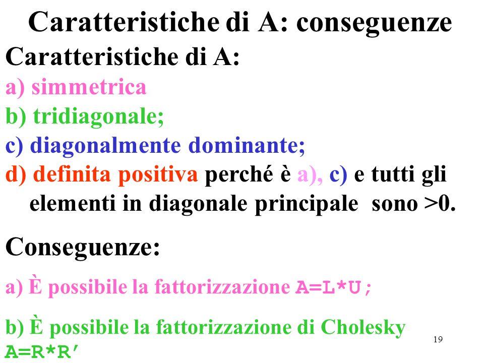 19 Caratteristiche di A: conseguenze Caratteristiche di A: a) simmetrica b) tridiagonale; c) diagonalmente dominante; d) definita positiva perché è a), c) e tutti gli elementi in diagonale principale sono >0.
