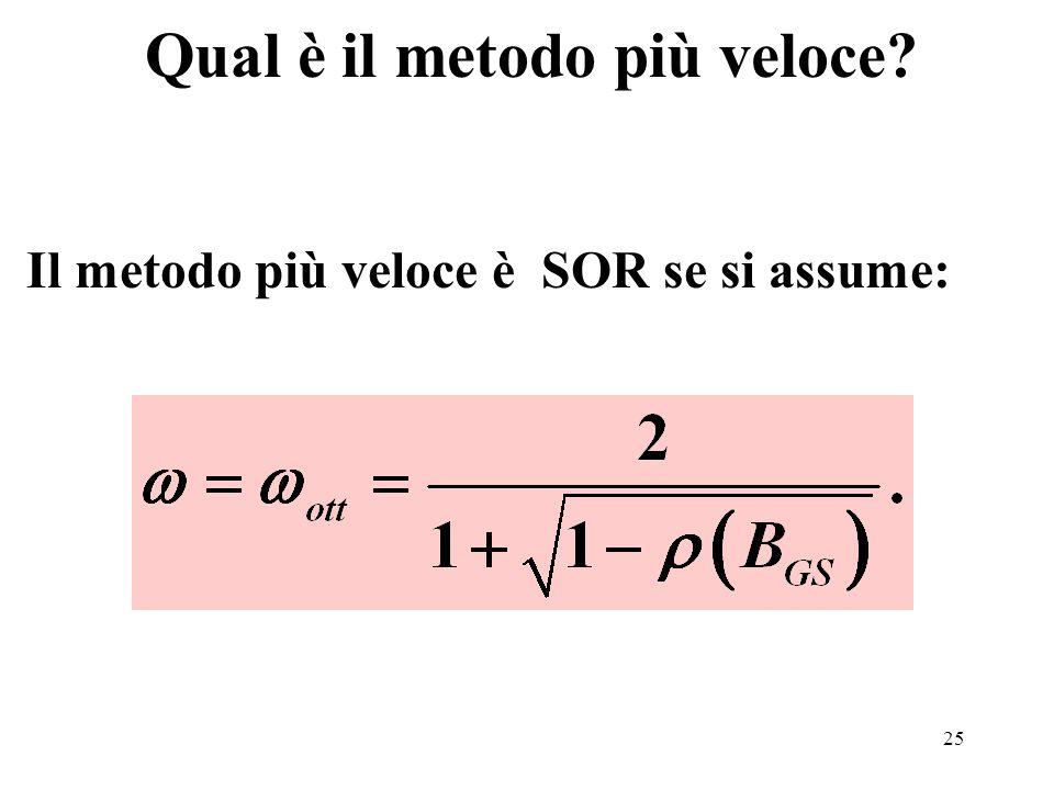 25 Qual è il metodo più veloce Il metodo più veloce è SOR se si assume:
