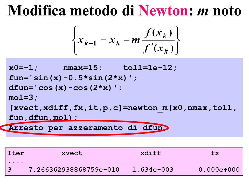 Modifica metodo di Newton: m noto x0=-1; nmax=15; toll=1e-12; fun='sin(x)-0.5*sin(2*x)'; dfun='cos(x)-cos(2*x)'; mol=3; [xvect,xdiff,fx,it,p,c]=newton