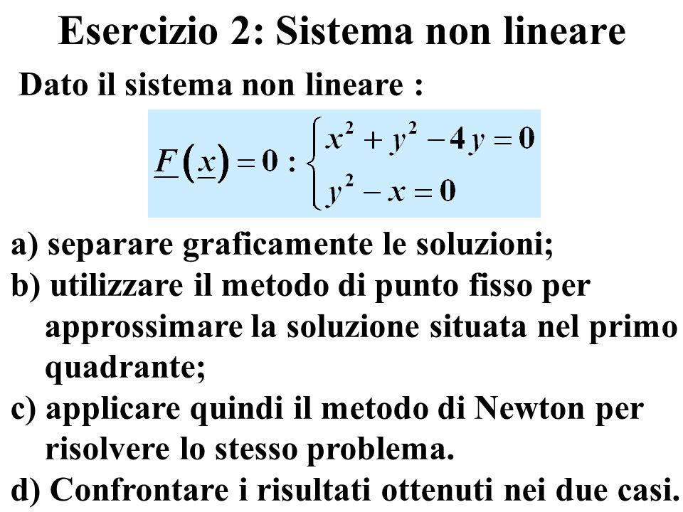 Esercizio 2: Sistema non lineare Dato il sistema non lineare : a) separare graficamente le soluzioni; b) utilizzare il metodo di punto fisso per appro