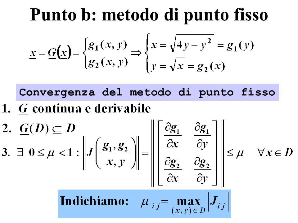 Punto b: metodo di punto fisso Convergenza del metodo di punto fisso