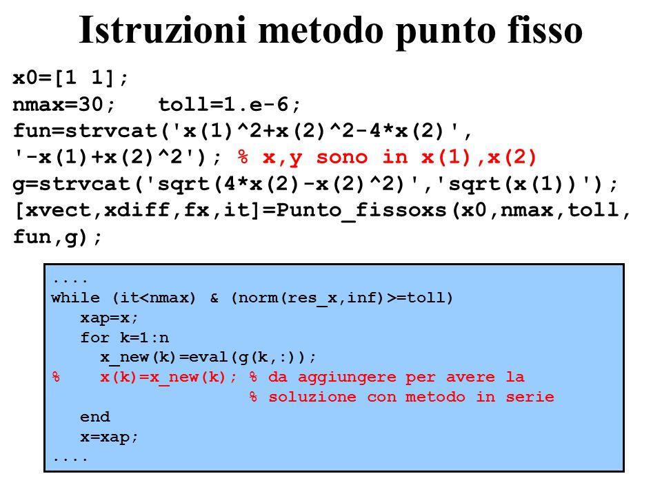 Istruzioni metodo punto fisso x0=[1 1]; nmax=30; toll=1.e-6; fun=strvcat('x(1)^2+x(2)^2-4*x(2)', '-x(1)+x(2)^2'); % x,y sono in x(1),x(2) g=strvcat('s