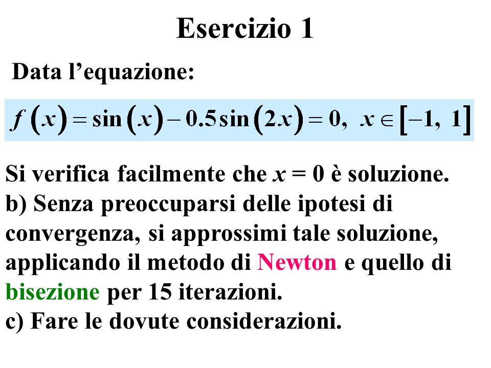 Punto b: metodo di Newton x0=-1; nmax=15; toll=1e-12; fun= sin(x)-0.5*sin(2*x) ; dfun= cos(x)-cos(2*x) ; [xvect,xdiff,fx,it,p,c]=newton(x0,nmax,toll,fun,dfun); Superato il numero massimo di iterazioni Numero di Iterazioni : 15 Radice calcolata : -1.9309205276636407e-003 Ordine stimato : 0.9999897626825431 Fattore di riduzione : 0.6666198373211456