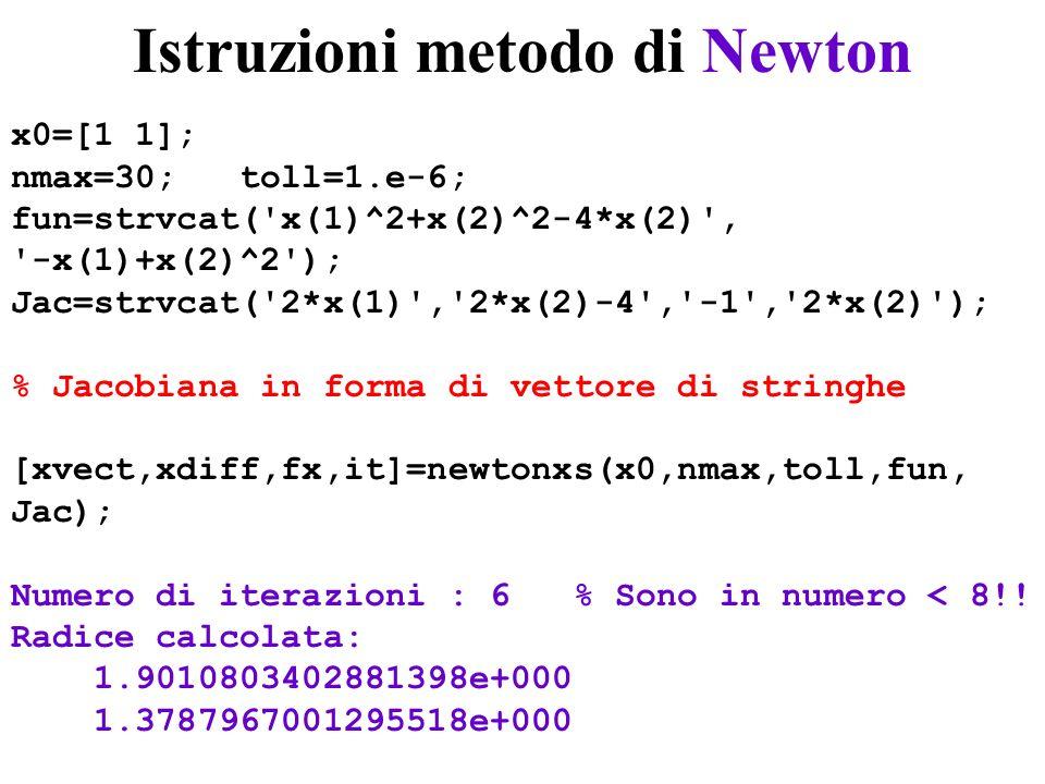 Istruzioni metodo di Newton x0=[1 1]; nmax=30; toll=1.e-6; fun=strvcat('x(1)^2+x(2)^2-4*x(2)', '-x(1)+x(2)^2'); Jac=strvcat('2*x(1)','2*x(2)-4','-1','