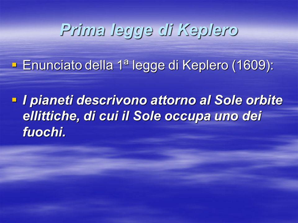 Prima legge di Keplero Enunciato della 1 a legge di Keplero (1609): Enunciato della 1 a legge di Keplero (1609): I pianeti descrivono attorno al Sole