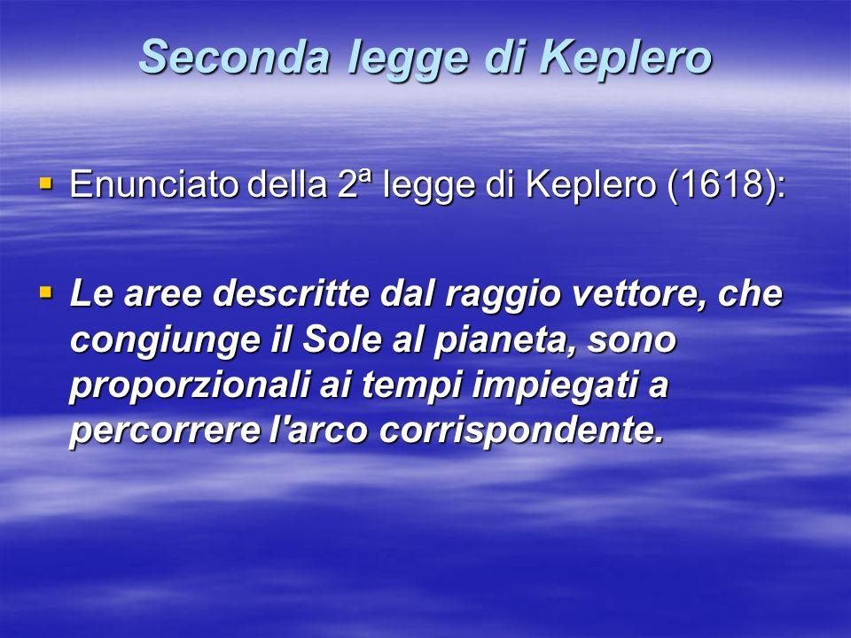 Seconda legge di Keplero Enunciato della 2 a legge di Keplero (1618): Enunciato della 2 a legge di Keplero (1618): Le aree descritte dal raggio vettor