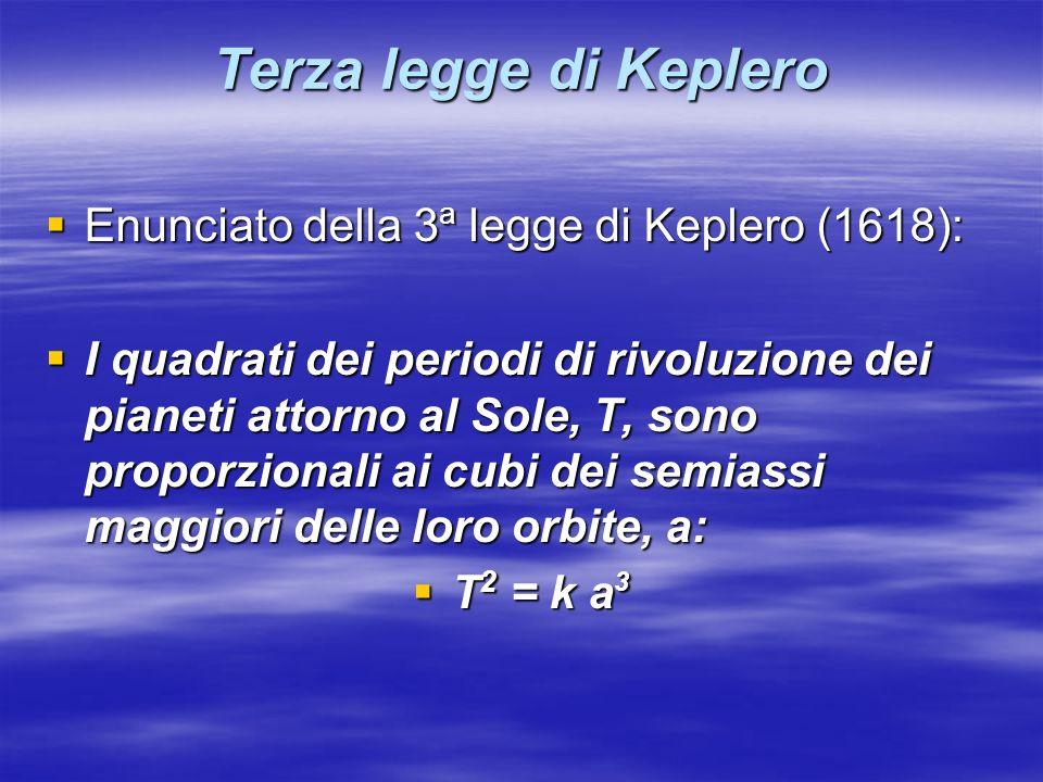 Terza legge di Keplero Enunciato della 3 a legge di Keplero (1618): Enunciato della 3 a legge di Keplero (1618): I quadrati dei periodi di rivoluzione